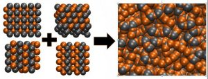 Research opens up metallic glass